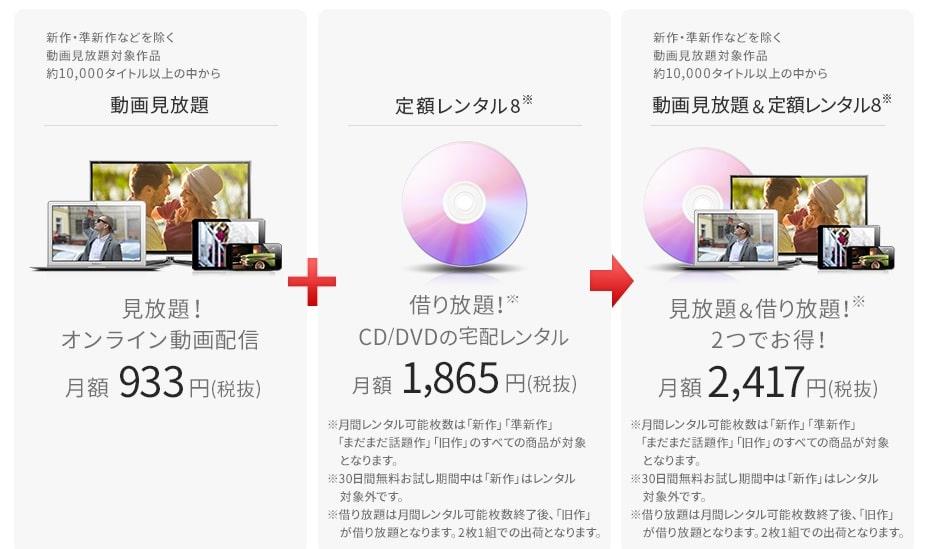 TSUTAYA-TV-DISCUSS-月額